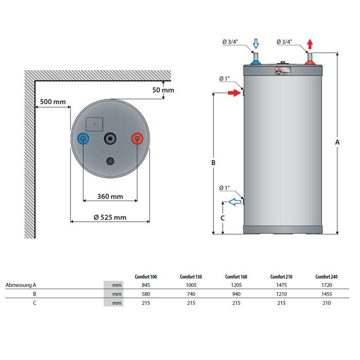ACV Tank-in-Tank Warmwasserbereiter Comfort 130