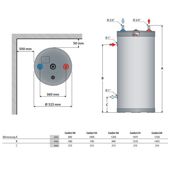 ACV Tank-in-Tank Warmwasserbereiter Comfort 160
