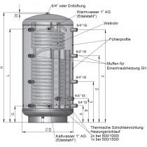 Austria Email Hygienespeicher KWS 800 W mit Wellrohr, ohne Wärmetauscher