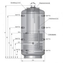 Speicher im Speicher System SISS  750/15 ohne Isolierung
